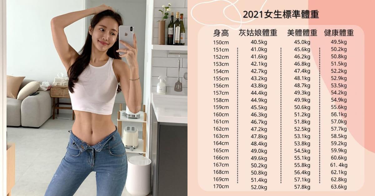 2021最新「女生標準體重表」出爐!善用7大減脂技巧,聰明瘦身不復胖!