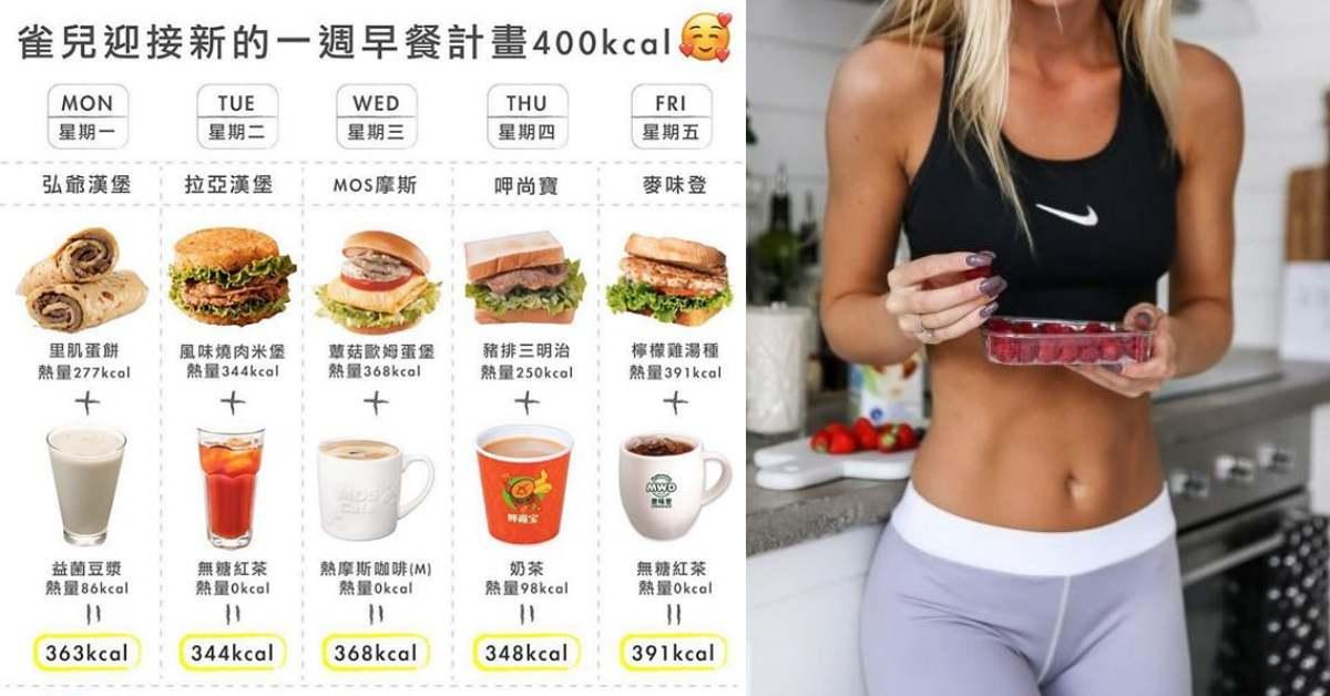 吃肯德基也能瘦?健身+減肥者請進!這3個IG教你外食也能「輕鬆減脂」