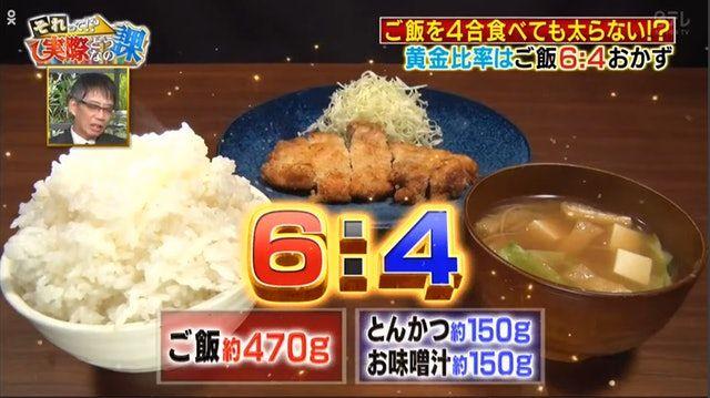 三餐吃白飯也能減肥!日本節目實測「6:4瘦身飲食法」,掌握黃金比例一天扒三碗也不怕-3